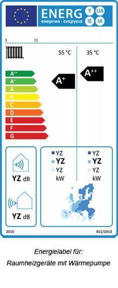 Schema einer heizungsregelung st rgr en wie for Welche poolfolie 0 6 oder 0 8