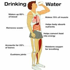 Keep at least 8 glasses a day ,,, do drink water before sleep and after and before take and take your . Benefits Of Drinking Water, Water Benefits, Health Benefits, Yoga Benefits, Health Facts, Health And Nutrition, Health And Wellness, Health Fitness, Women's Health