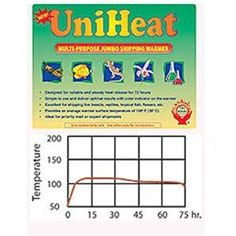 UniHeat Small Pets Shipping Warmer, 72 hour $0.50