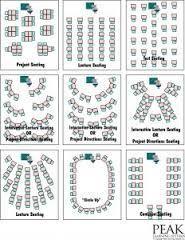 24 Trendy Ideas For Seating Chart Classroom Desk Arrangements Learning Seating Chart Classroom, Classroom Layout, Classroom Organisation, Teacher Organization, Classroom Design, Seating Charts, Classroom Management, Middle School Classroom, New Classroom