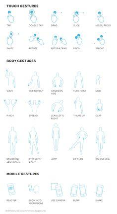 Gestures Stencils for OmniGraffle