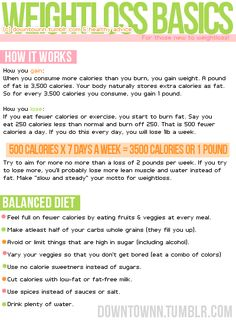 Here it is... plain & simple. Weight loss basics.