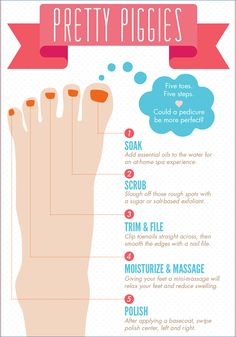 Pedicure Steps | Treat Your Feet: Perfect Pedicures in University Village - inSpa ...