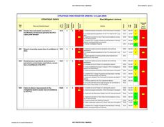 Risk Assessment Register Template Excel And Security Risk Register Template Excel Book Report Templates, Lesson Plan Templates, Best Templates, Checklist Template, Planner Template, Budget Template, Emergency Management, Risk Management, Change Management