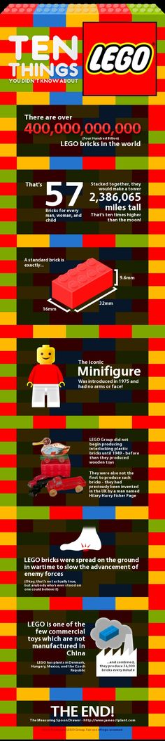 """Ten Things you didn't know about LEGO - The History of LEGO - If you ♥ LEGO, come have a look at LEGO LOVE board http://pinterest.com/almaisoncloud9/lego-love/ - I am the French-Israeli designer of """"Mademoiselle Alma"""". Inspired by my daughter, ALMA, I create Jewelry made from LEGO bricks, SWAROVSKI crystals and of course, a great amount of imagination. *** http://www.facebook.com/MademoiselleAlma Hope you LIKE my Facebook page-shop ♥ & http://www.etsy.com/shop /MademoiselleAlma #LEGO"""