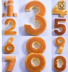 Torte a forma di numero