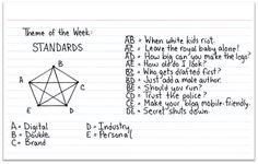 May 1, 2015 // 9:02 AM Theme of the Week: Standards Written by Jessica Hagy | @jessicahagy