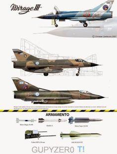 FDRA - Fuerza Aérea: FAA: Mirage III EA Military Camouflage, Military Jets, Military Aircraft, Iai Kfir, Fighter Aircraft, Fighter Jets, Luftwaffe, Falklands War, War Thunder