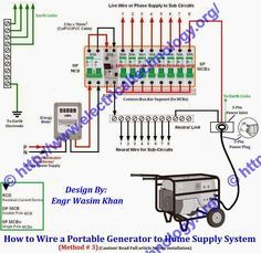 Three phase electrical wiring installation at home 3 phase generator connection with change system to home 28 images electrical technology manual ups wiring diagram with generator transfer switches types and ccuart Images