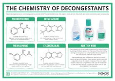 Chemistry Andy Brunning created an infographic to explain how decongestants work. They target alpha-adrenergic receptors in the nose and sinuses to constrict blood vessels, which helps to reduce inflammation and the formation of mucus. Study Chemistry, Chemistry Classroom, Chemistry Lessons, Chemistry Teacher, Science Chemistry, Science Facts, Organic Chemistry, Science Lessons, Teaching Science