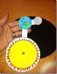 Samen met de leerlingen de zon, aarde en maan tekenen en terwijl vertellen over de grootte ervan.