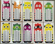 Plansze edukacyjne tabliczka mnożenia - potworki. Do kupienia na SzkolneNaklejki.pl Times Tables, Cheryl, Maths, Joseph, Preschool, Playing Cards, Learning, Create, Lesson Planning
