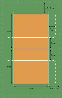 Beach Volleyball Court Diagram Single Phase 220v Wiring 133 Best Courts Images Rules Dimensionesl Del Campo De Voleibol Fuente Wikipedia Volleybragswag