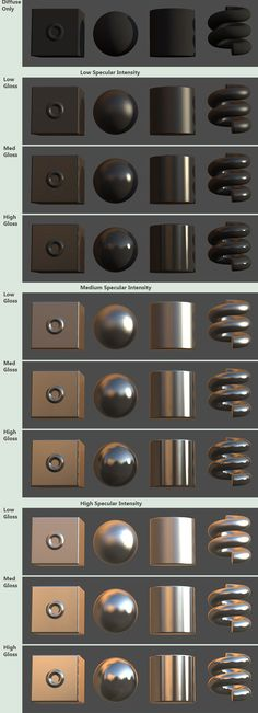 Specular and Gloss