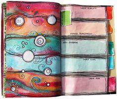 ArtJournal CommeUnLundi-51: idea, take my back calendars and make them into journals!