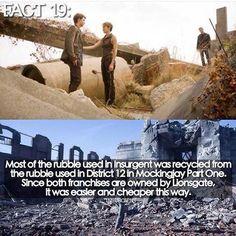 Divergent Cast, Hunger Games Cast, Insurgent, Mockingjay, Fangirl, It Cast, Fandoms, Facts, Movie Posters