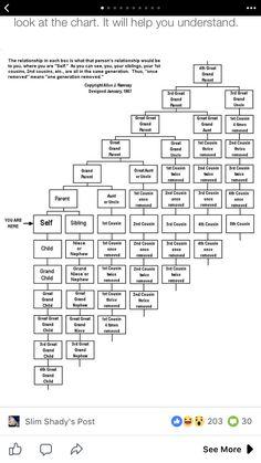 Roman Numerals Chart 1-10! Roman Numerals Chart 1-10