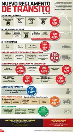 Si vas a andar en coche, vale la pena que te sepas el nuevo reglamento de tránsito: | 15 Tips útiles por si planeas mudarte a la Ciudad de México