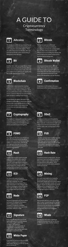 Cryptocurrency can be confusing and there's a great deal of 'crypto slang' out there. Our cryptocurrency terminology graphic helps you to understand terms like Bitcoin, Altcoin and ICO.