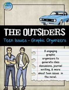Compare and contrast the Socs and the Greasers in The Outsiders.