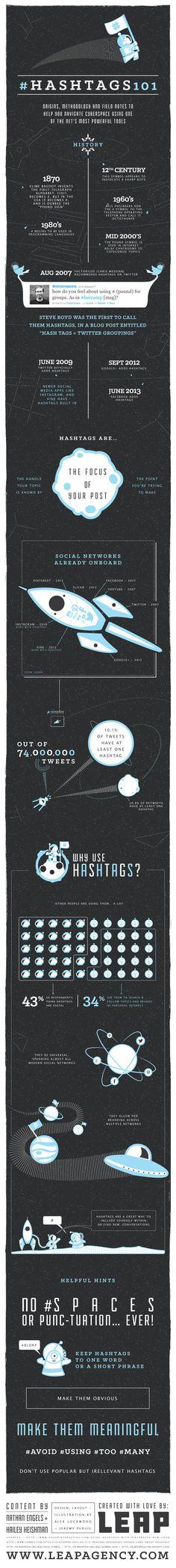 Historia del Hashtag #infographic #inforgrafía #socialmarketing