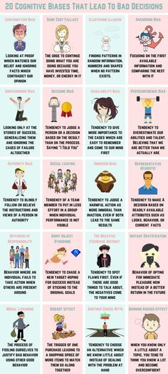 Cognitive biases are flaws in human thinking process due to which we make poor decisions. This article covers 20 such biases, examples and tips to overcome them. Social Work, Social Skills, Cognitive Psychology, Psychology Facts, Confirmation Bias, Cognitive Distortions, Cognitive Bias, Mental And Emotional Health, Self Improvement Tips