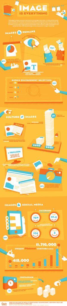Bilder sind alles – fast [Infografik] http://www.drweb.de/magazin/bilder-sind-alles-fast-infografik-3766/