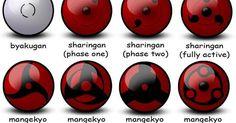 Algumas semanas atrás postei uma imagem com alguns designs de olhos de vários personagens da série Naruto, abaixo está outra imagem semelha...