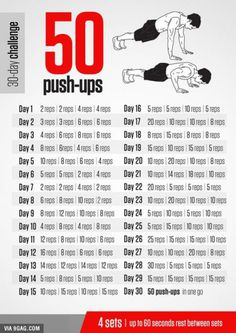 Better than 30 days 'NO FAP' challenge...only for beginner
