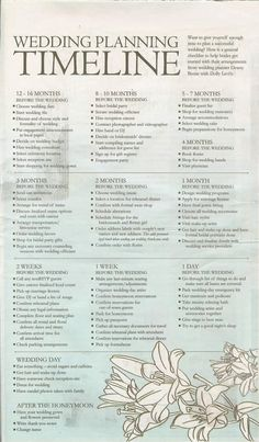 Wedding-Timeline. There's a lot that isn't needed on this list but it might be helpful.