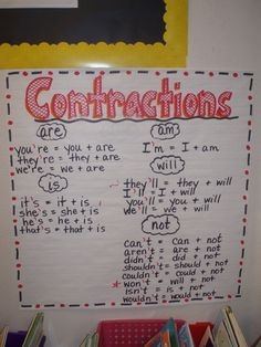 contraction for wont