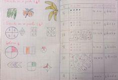 Classe terza – DigiScuola – Matematica