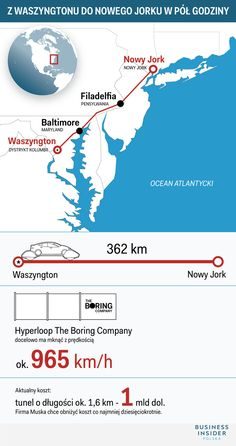 Hyperloop Elona Muska - jest pozwolenie na tunel Waszyngton-Nowy Jork Baltimore Maryland, Washington, Washington State