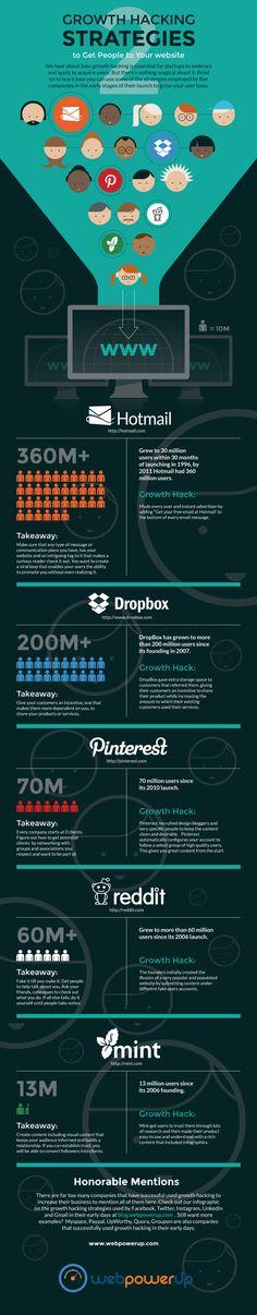 Growth Hacking Strategies #Infografía
