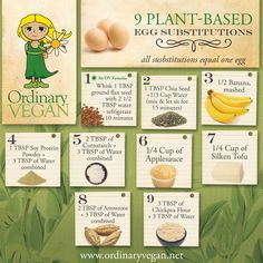 Make your recipes healthier and cholesterol-free by using plant-based egg substitutes. Here are 9 vegan egg substitutes for binding and moisture.