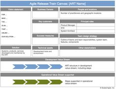 Implementation – Prepare for ART Launch – Scaled Agile Framework
