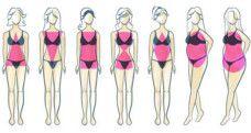 voici-ce-que-vous-devez-faire-pour-perdre-du-poids-rapidement  Lire la suite /ici :http://www.sport-nutrition2015.blogspot.com