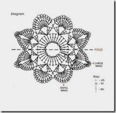 Diy Crafts - To make a butterfly. Crochet Dollies, Crochet Birds, Crochet Circles, Crochet Art, Crochet Flowers, Crochet Butterfly Pattern, Crochet Potholder Patterns, Crochet Diagram, Knitting Patterns