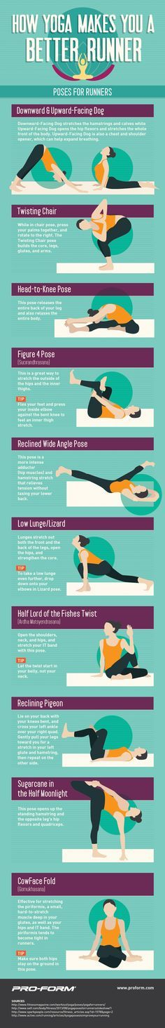 How Yoga Makes You a Better Runner: Poses for Runners  • I've been trying out fitness yoga, and I think I'm in love! So relaxing. I try not to stretch too much though so I don't slow down my running ;)