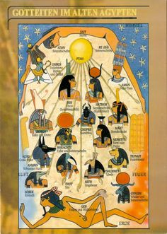 Egyptian Gods and Goddesses Names | ... egyptian gods unavailable at the moment egypt unavailable cards
