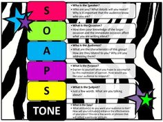 SOAPSTone for AP and Pre-AP writing