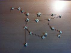 Constelación de la Osa Mayor