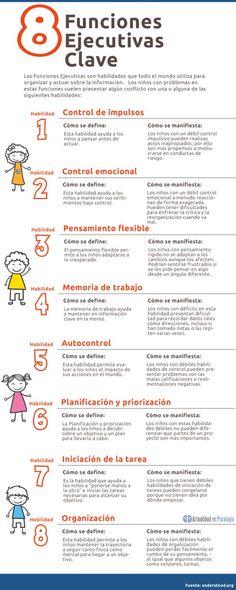 Avaliando as funcións executivas ~ Orientación en Galicia
