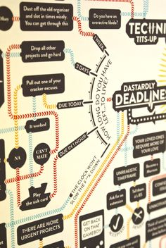 """The Designer's Salvation - Tim O'Neill Portfolio - The Loop """"A massive A0 mindmap infographic that's made not so much for genuine help but to relate and have a laugh."""""""