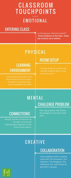 Classroom Touchpoints Downloadable