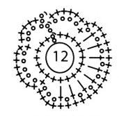Схемы простых элементов, условные обозначения