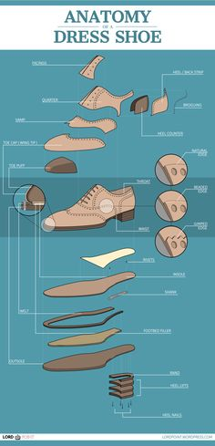 Anatomy of a Dress Shoe