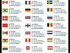 45 Ideas De Enseñanza De Francés En 2021 Enseñanza De Francés Aprender Francés Uñas Francesas