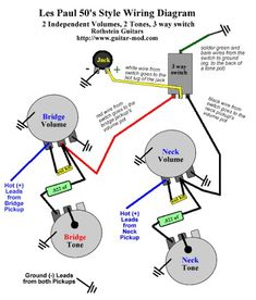P 90 s pickups    wiring    diagrams  Yahoo Image Search