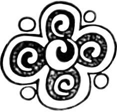 Varga Géza írástörténész: Veleméri világmodell Mandala, Model, Scale Model, Models, Template, Mandalas, Pattern, Mockup
